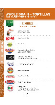 New York WIC Approved Foods - Page 30