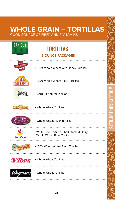 New York WIC Approved Foods - Page 31